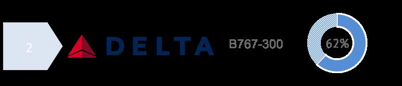 bp_6-2_delta