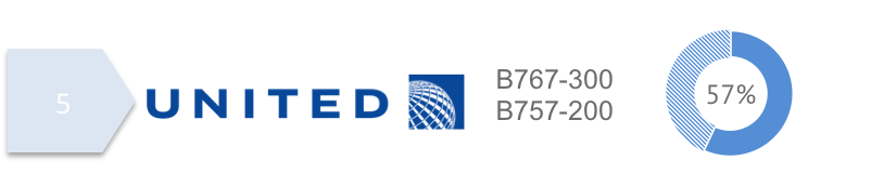 bp_6-5_delta